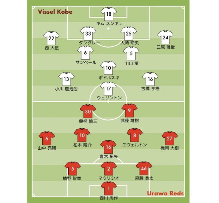2019シーズン vs ヴィッセル神戸
