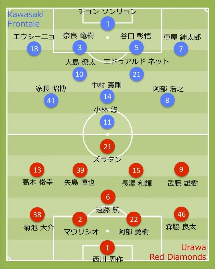 2017 浦和レッズ vs 川崎