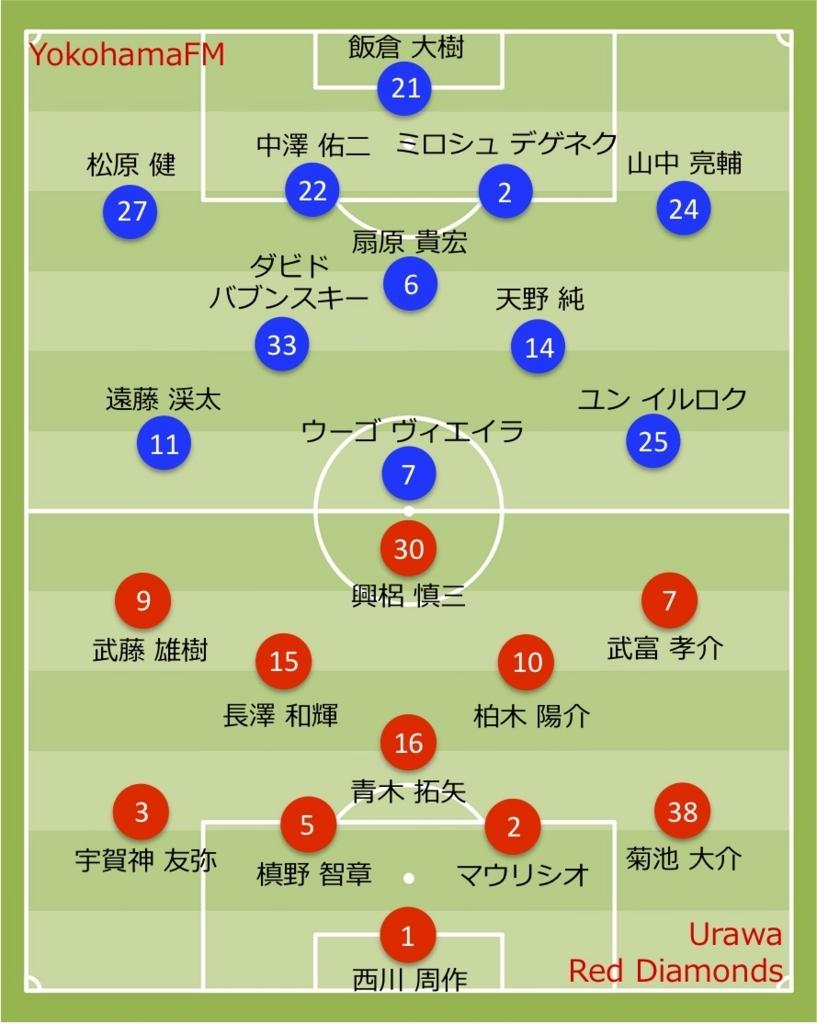 2018 浦和レッズ vs 横浜
