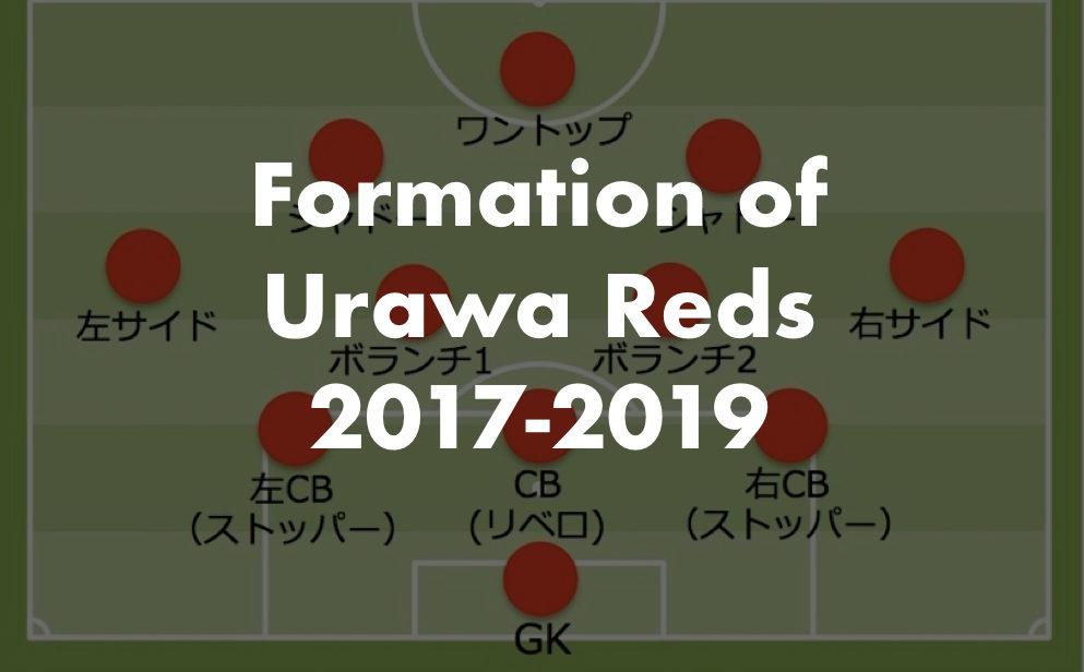 浦和レッズのフォーメーションの変遷 2017-2019