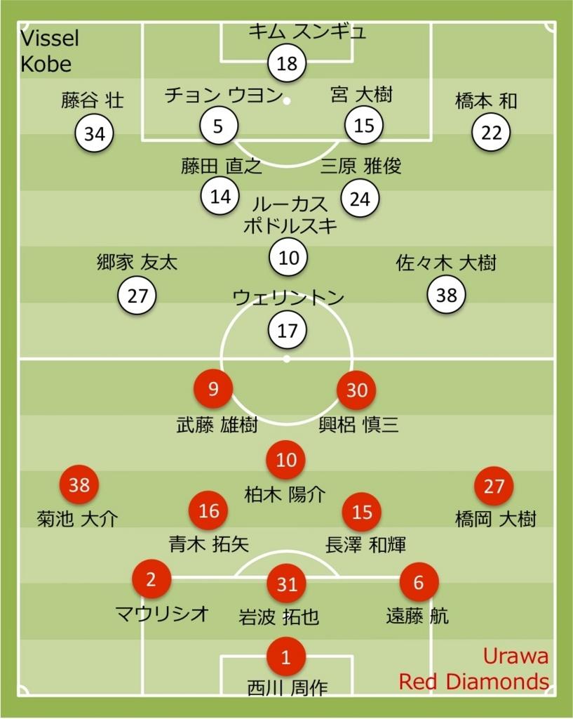 2018 浦和レッズ vs 神戸