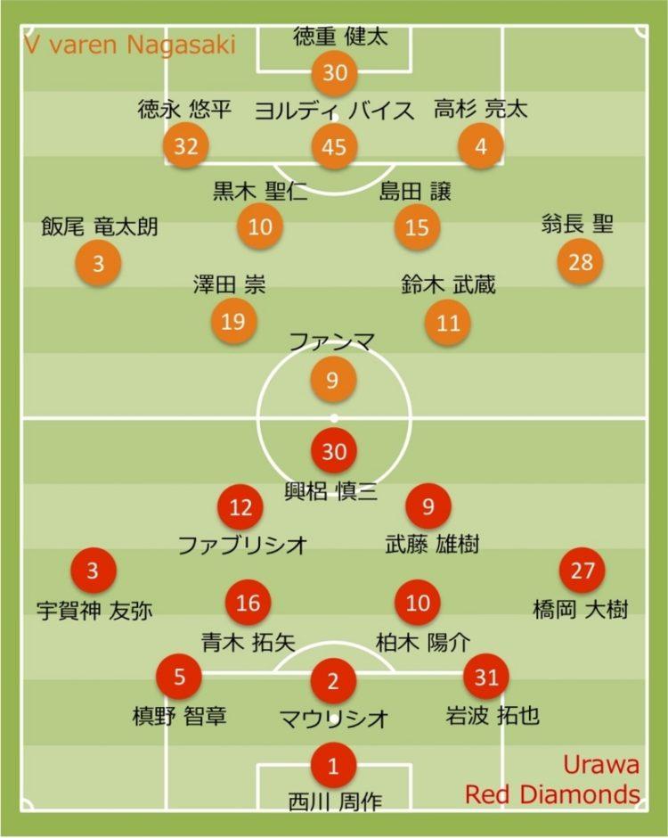 2018 20節 浦和 vs 長崎