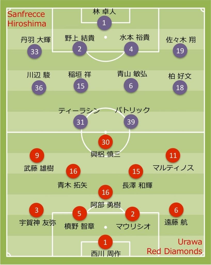 2018 浦和レッズ vs 広島