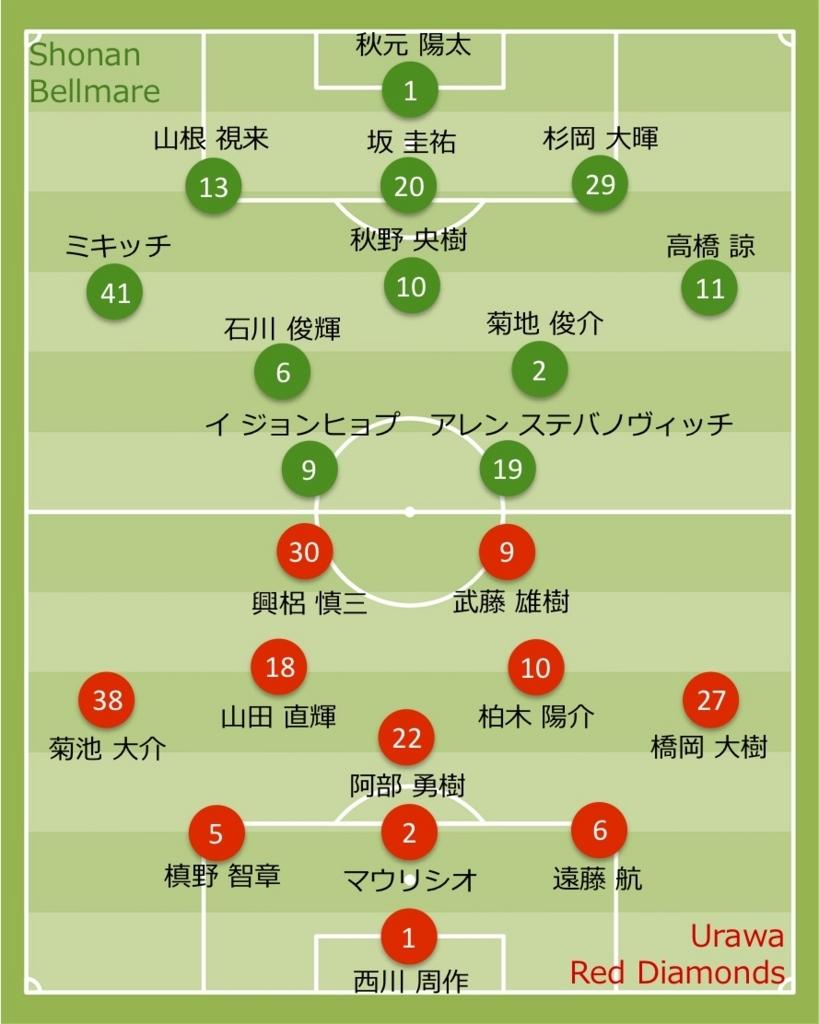 2018 浦和 vs 湘南