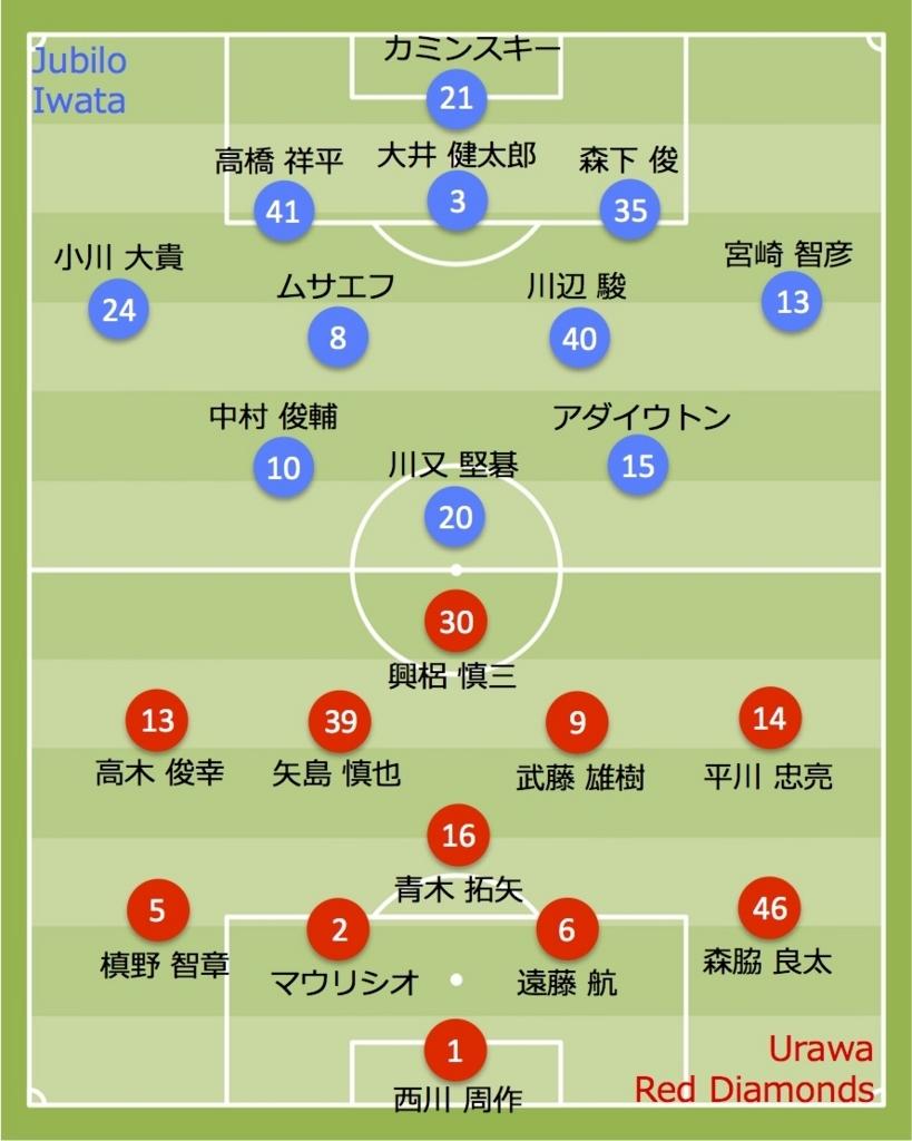 2017 浦和レッズ vs 磐田