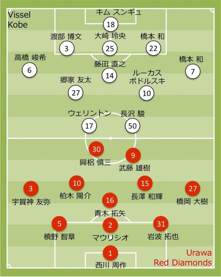2018 レッズ vs 神戸