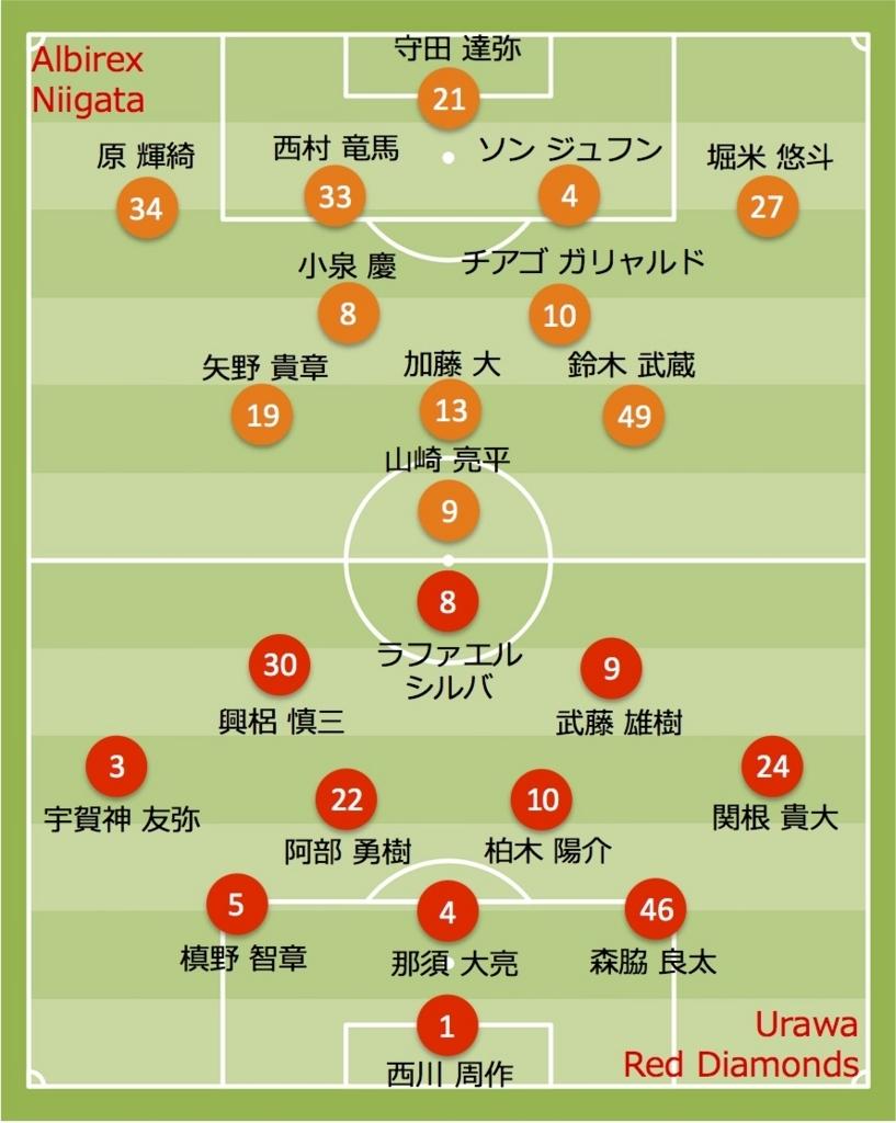2017 浦和レッズ vs 新潟