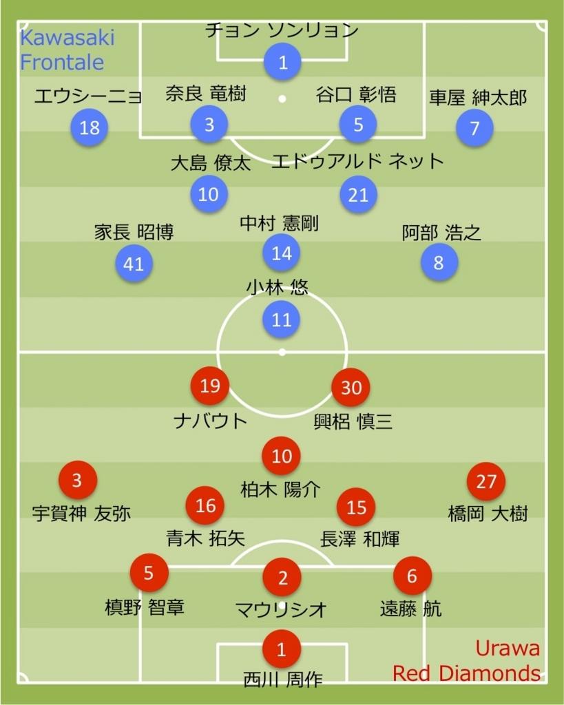 2018 浦和レッズ vs 川崎