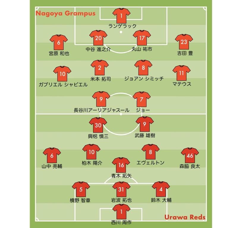 2019 浦和レッズ vs 名古屋グランパス