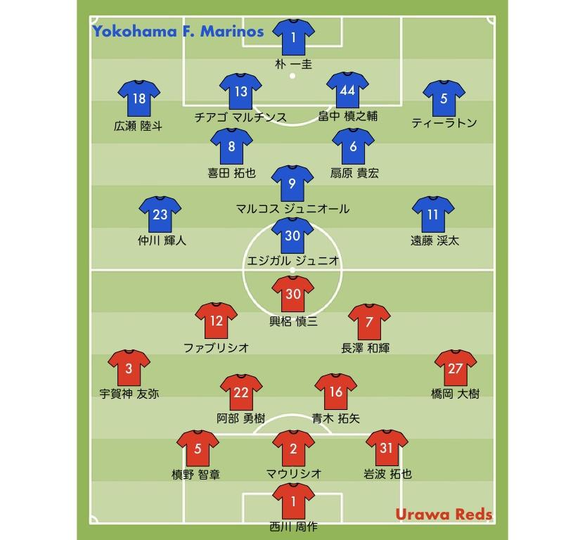 2019シーズン 19節 浦和レッズ vs 横浜Fマリノス