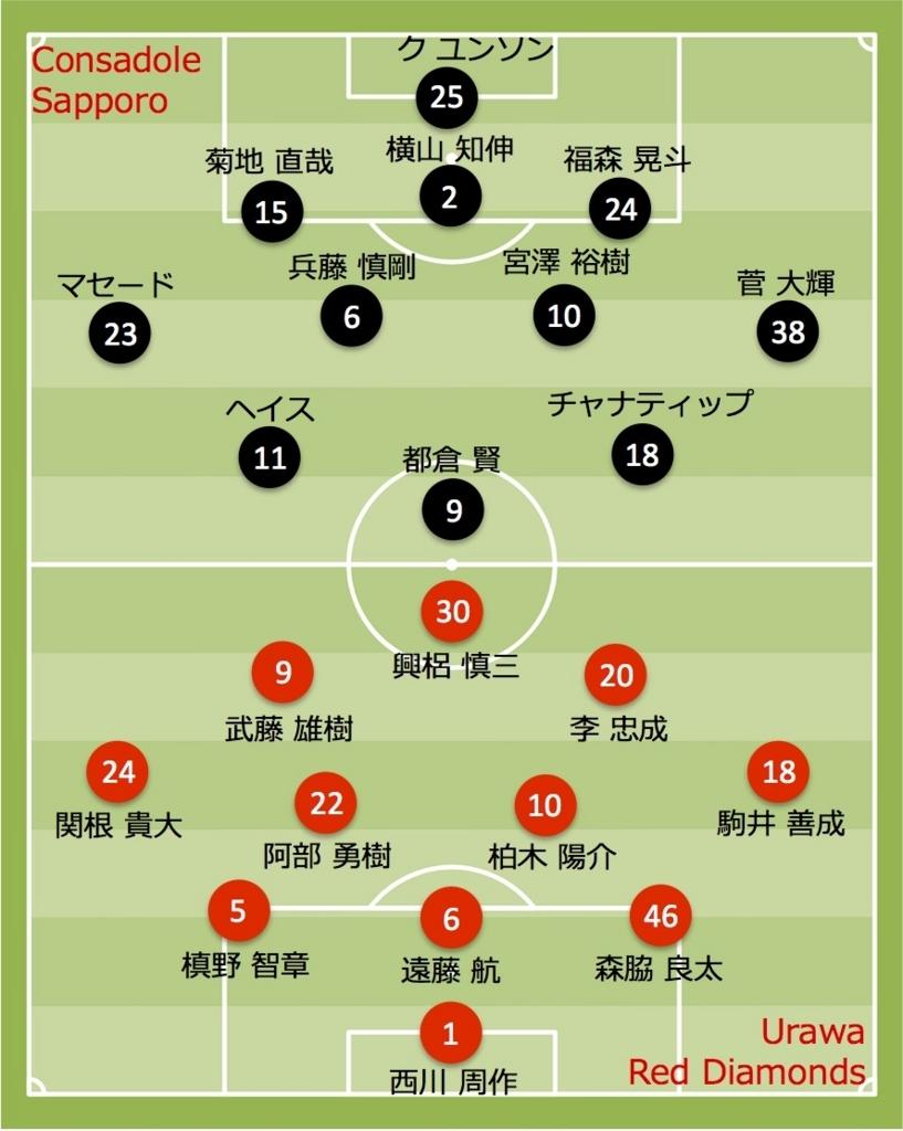 2017 浦和レッズ vs 札幌