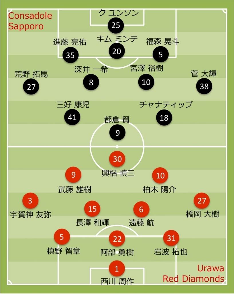 2018 札幌 vs 浦和レッズ