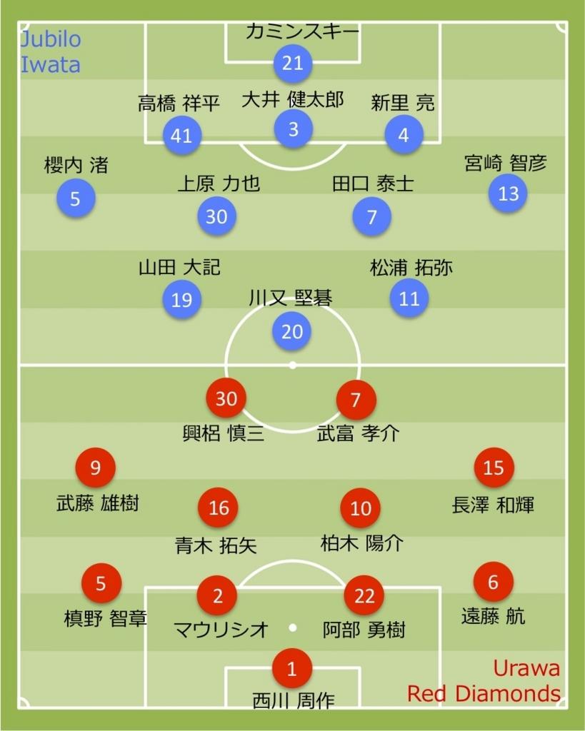 2018 浦和 vs ジュビロ磐田