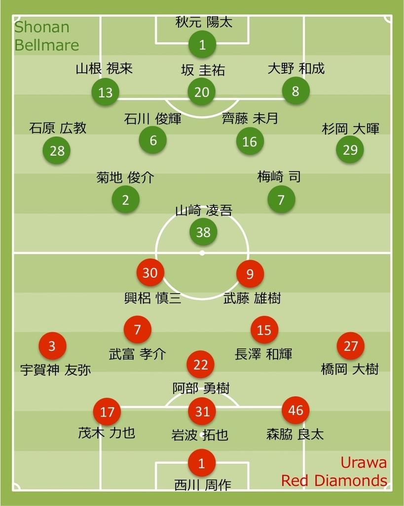 2018 浦和レッズ vs 湘南