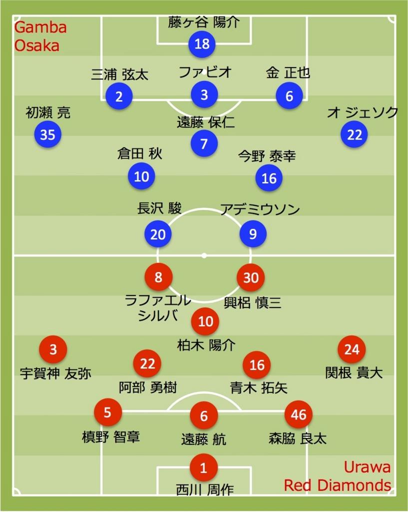 2017 浦和レッズ vs G大阪