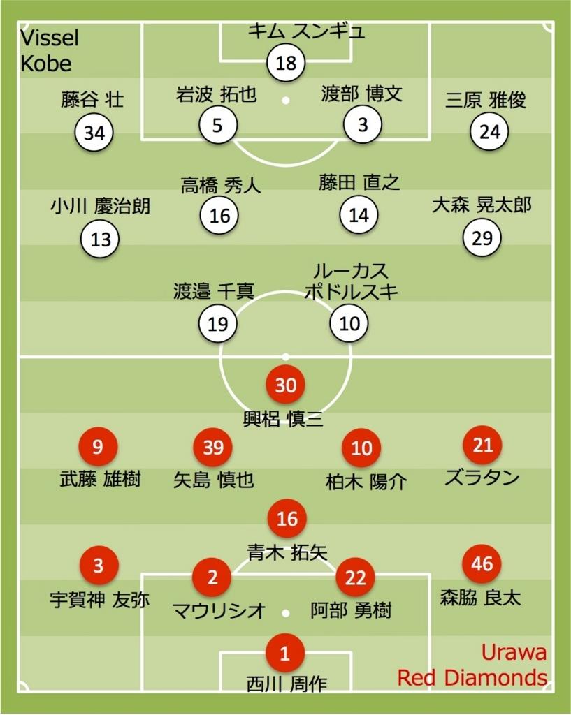 2017 浦和レッズ vs 神戸