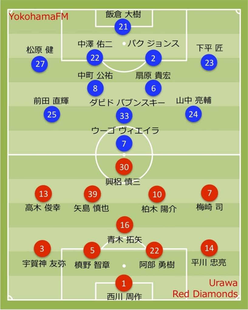 2017 浦和レッズ vs 横浜fマリノス