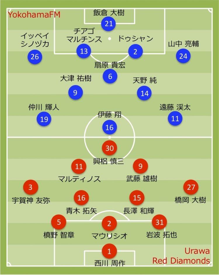 2018 浦和レッズ vs 横浜Fマリノス