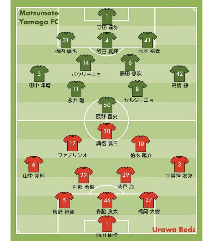 浦和レッズ vs 松本山雅FC 24節