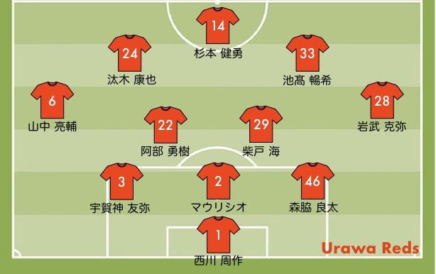 Honda FC戦 スタメン