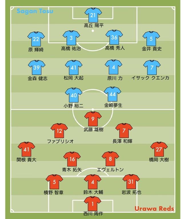 27節 浦和レッズ vs サガン鳥栖のスタメン