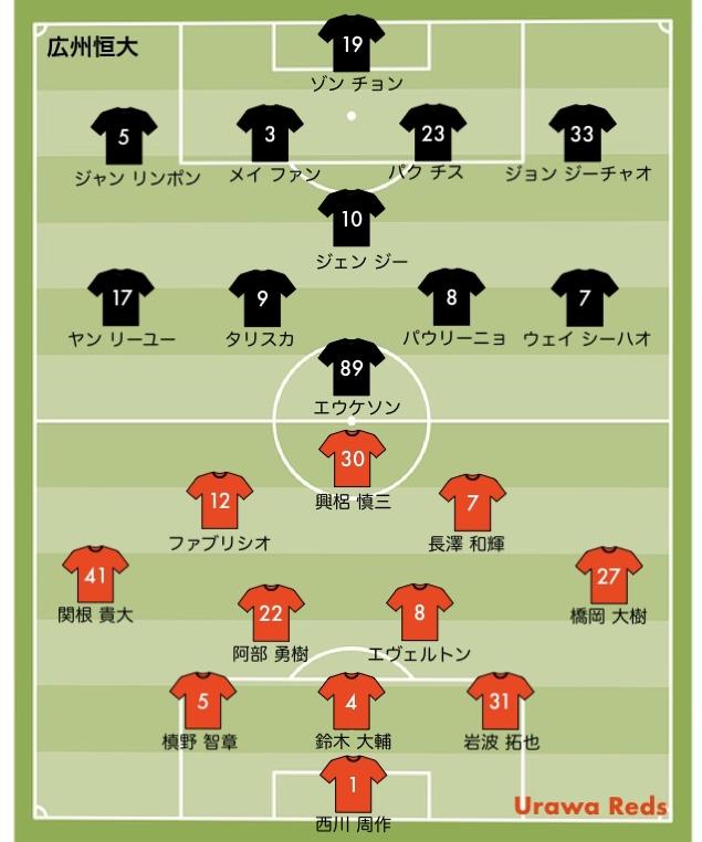 ACL 準決勝 2nd leg 広州恒大