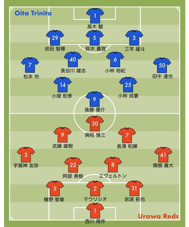 29節 浦和レッズ vs 浦和レッズ