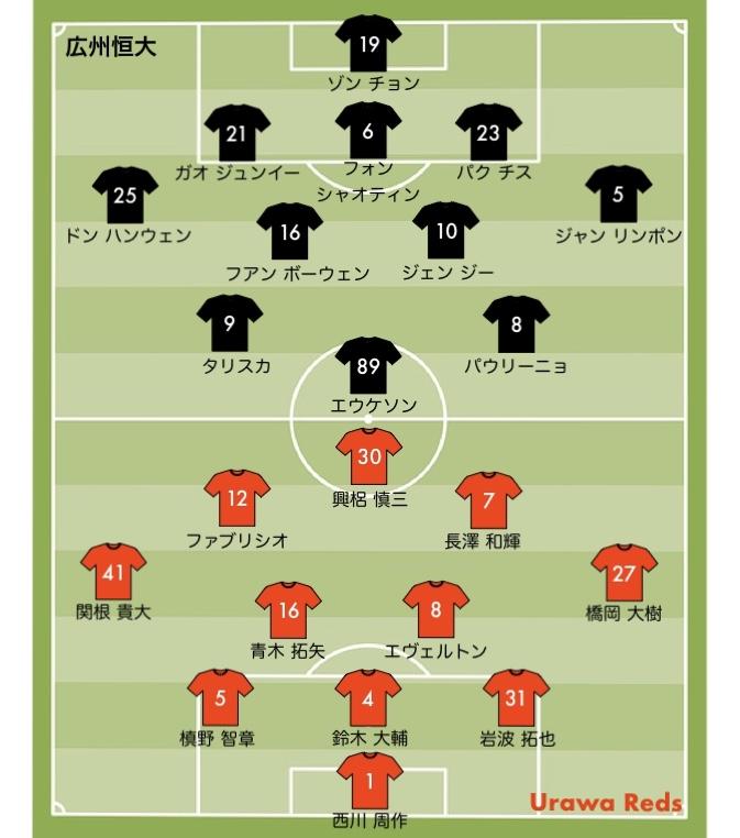 スタメン 浦和レッズ vs 広州恒大 ACL