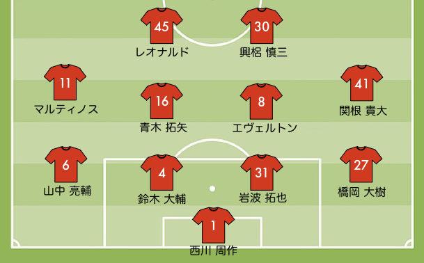 ルヴァン第1戦 vs 仙台 予想スタメン 浦和レッズ