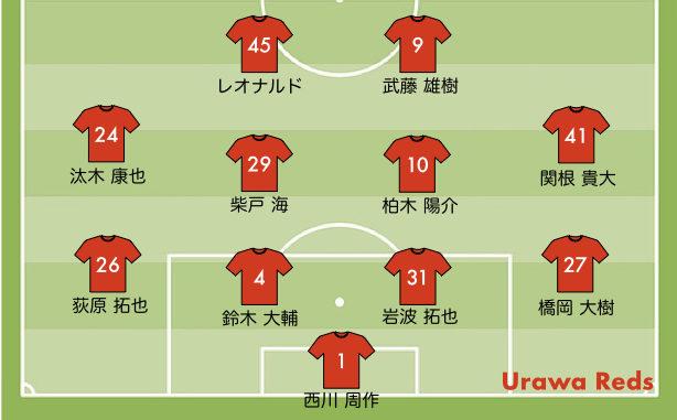 第3節 浦和レッズ vs 仙台 予想スタメン