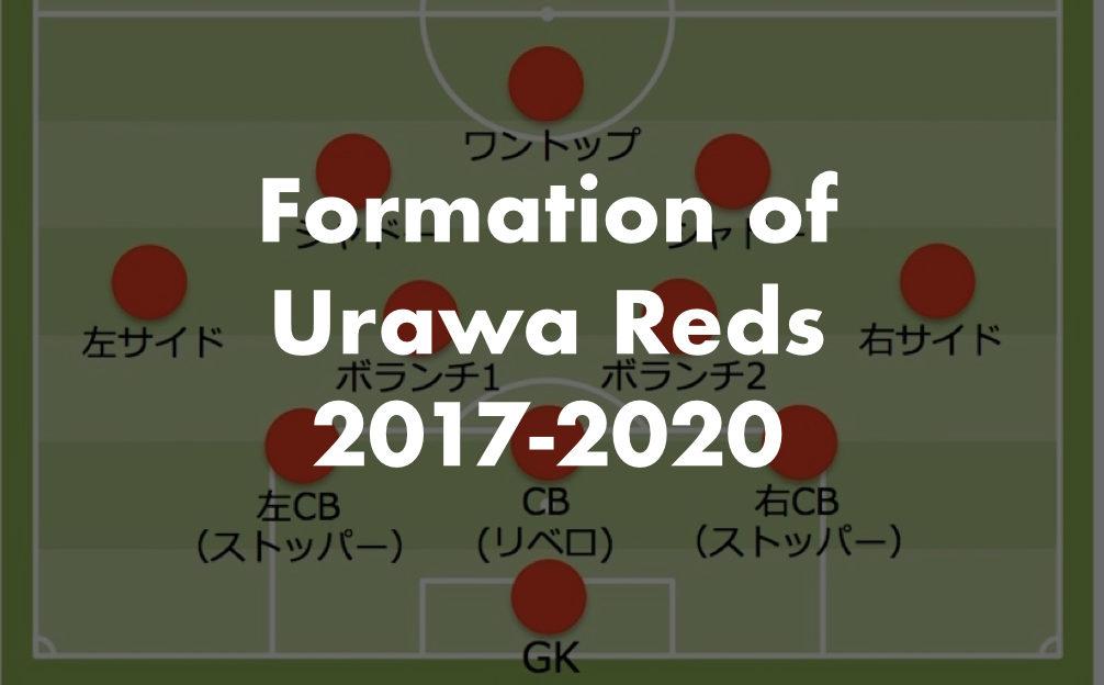 浦和レッズのフォーメーションの変遷 2017-2020