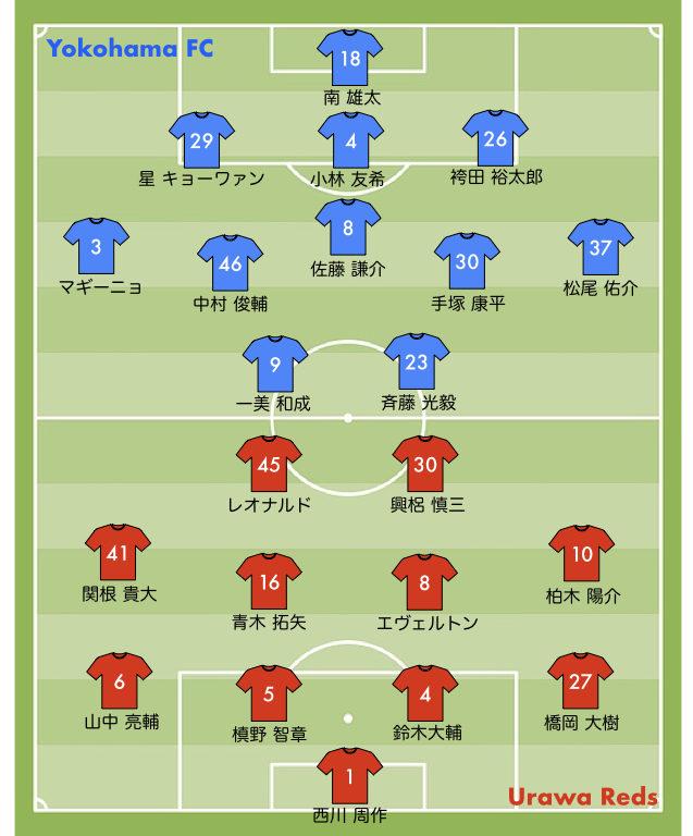 浦和レッズ vs 横浜FC 7節 スタメン
