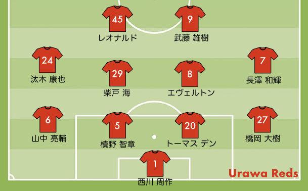 G大阪戦の予想スタメン 浦和レッズ