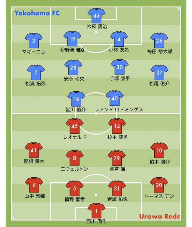 2020 19節 浦和レッズ vs 横浜FC スタメン