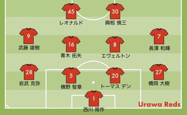 札幌戦の予想スタメン 浦和レッズ