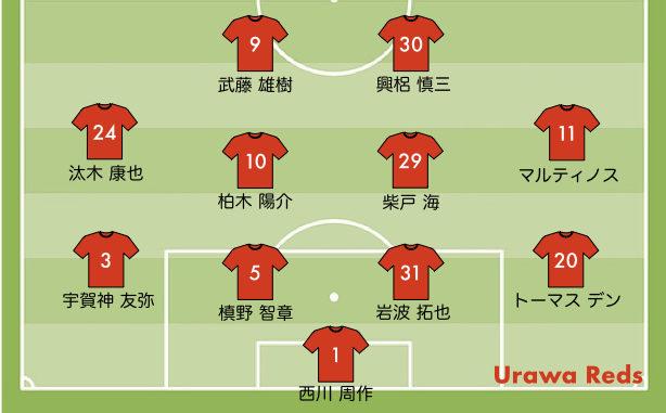 23節 浦和レッズの予想スタメン vs 仙台
