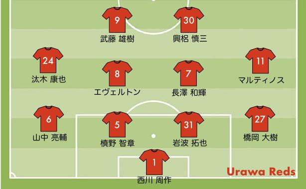 2020 24節 セレッソ大阪戦の予想スタメン 浦和レッズ