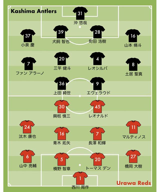スタメン 2020 30節 浦和レッズ vs 鹿島