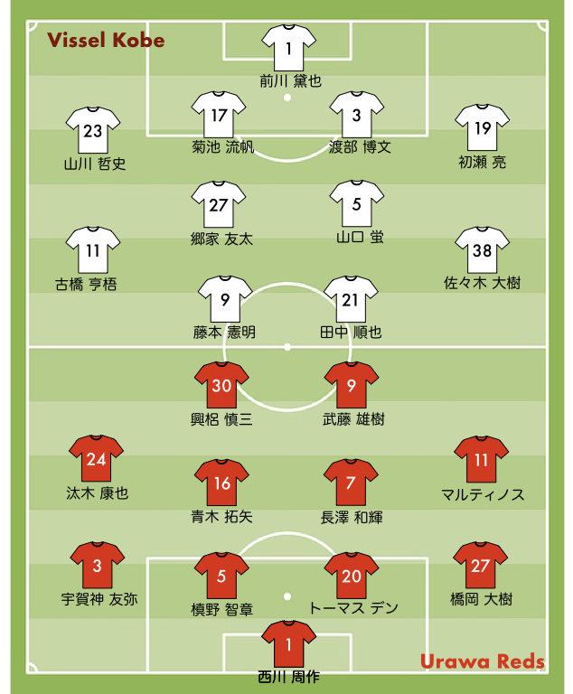 2020 31節 浦和レッズ vs 神戸 スタメン