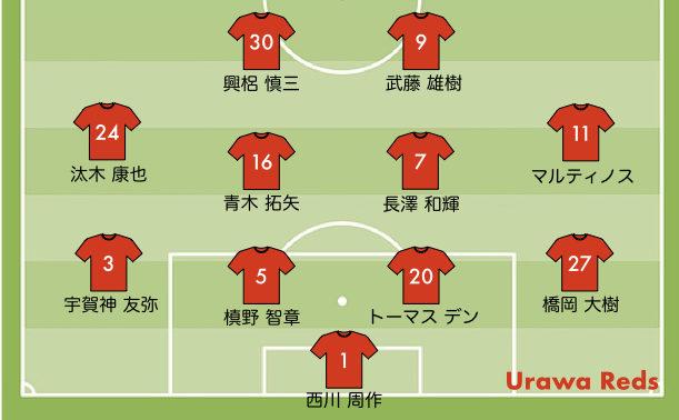 神戸戦の予想スタメン 浦和レッズ 2020 アウェー