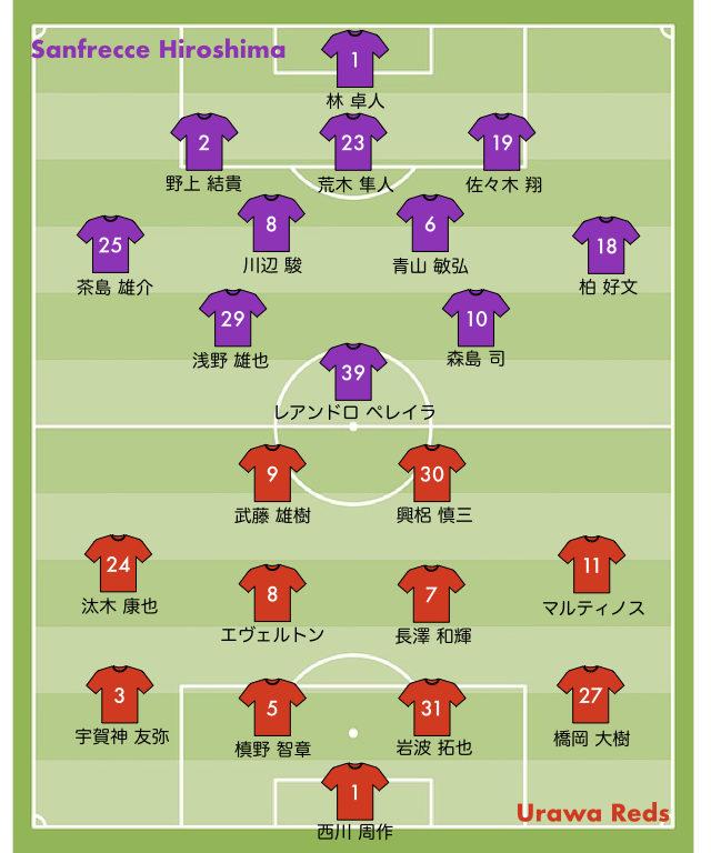 2020 第26節 浦和レッズ vs サンフレッチェ広島 スタメン