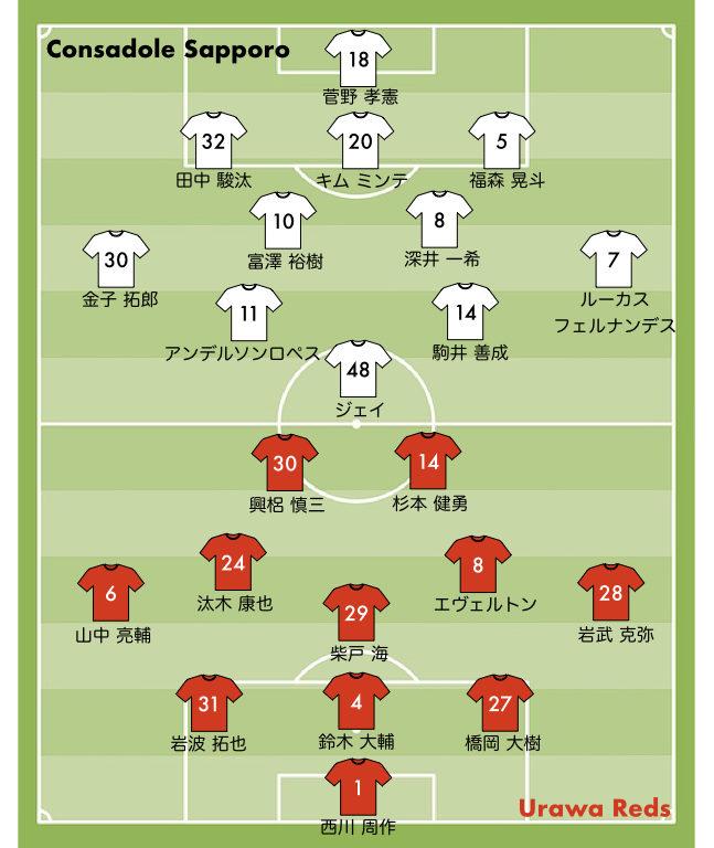 浦和レッズ vs コンサドーレ札幌 スタメン 2020 34節