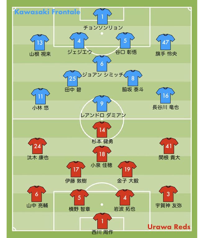 浦和レッズ vs 川崎フロンターレ 2021 6節