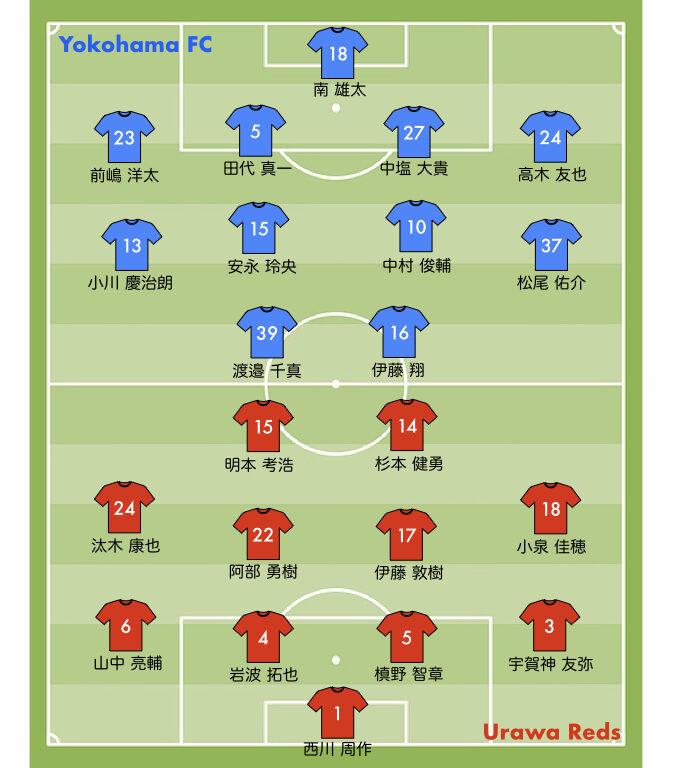 2021 3節 浦和レッズ vs 横浜FC