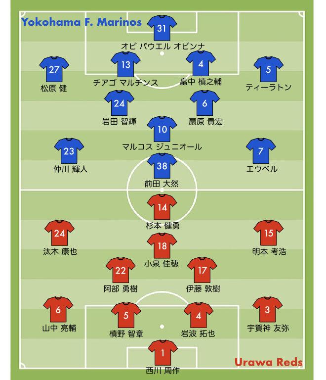 浦和レッズ vs 横浜FM スタメン 2021-4