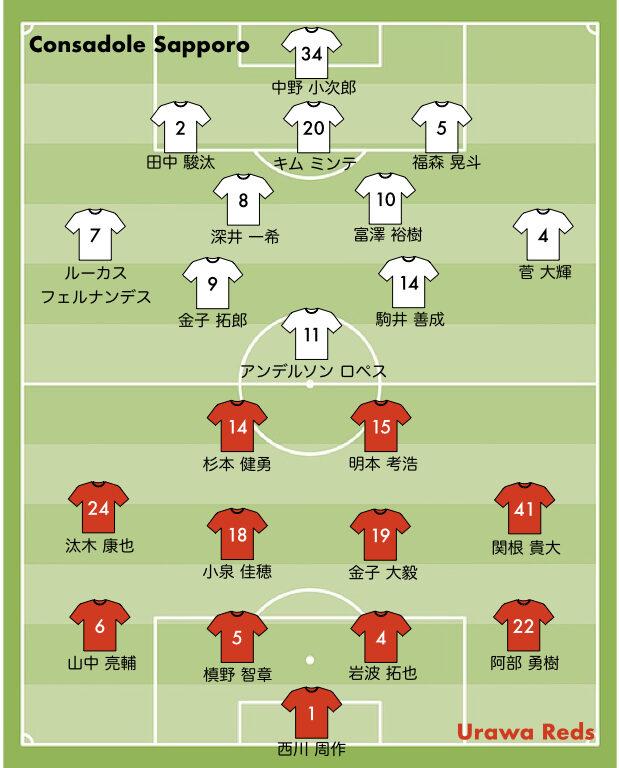 2021 5節 浦和レッズ vs 札幌 スタメン