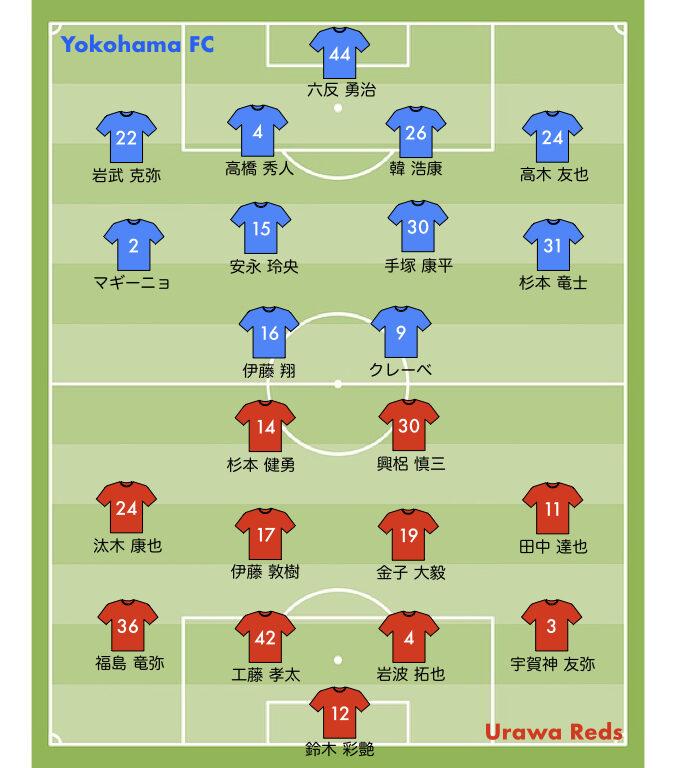 浦和レッズ vs 横浜FCスタメン ルヴァン3節