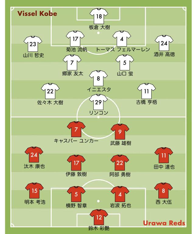 浦和レッズ vs 神戸 スタメン 2021第15節