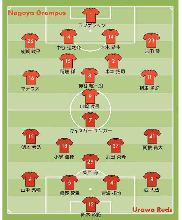 2021 17節 浦和レッズ vs 名古屋 スタメン