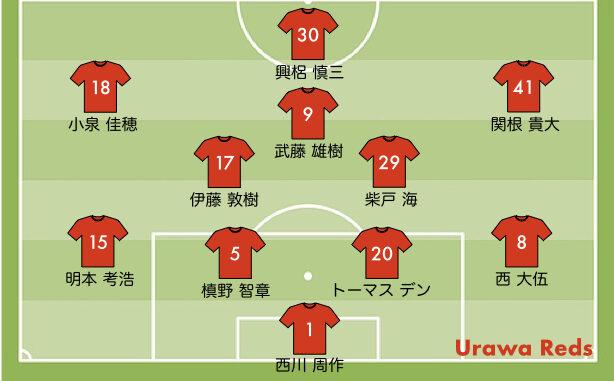 仙台戦の予想スタメン 2021 13節 浦和レッズ